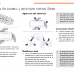 Manual de uso y conducción Peugeot 4008