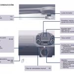 Manual de servicio Peugeot
