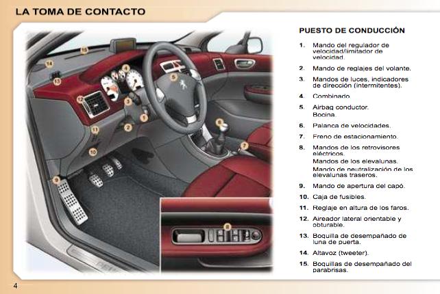 descargar manual peugeot 307cc zofti descargas gratis rh zofti com Peugeot 307 Hinge Bushing Peugeot 307 1.4 2001 Dagwaarde