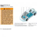 Nissan Leaf conducción y servicio