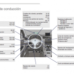 Manual de uso y conducción Peugeot