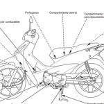 manual de uso y conducción Honda Biz