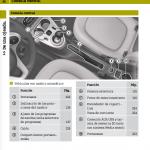 manual de usuario smart