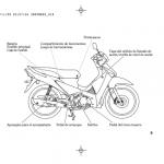 manual Honda ANF 125