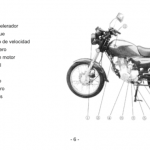 Manual de conducción Gilera