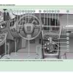 Manual de instrucciones Audi Q5