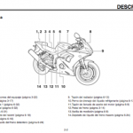 Manual de uso Yamaha R6