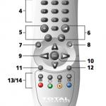 manuales de controles universales