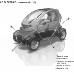 manual renault twizy