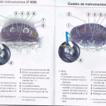 manuales de BMW