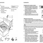 Modelos de lavarropas Panavox