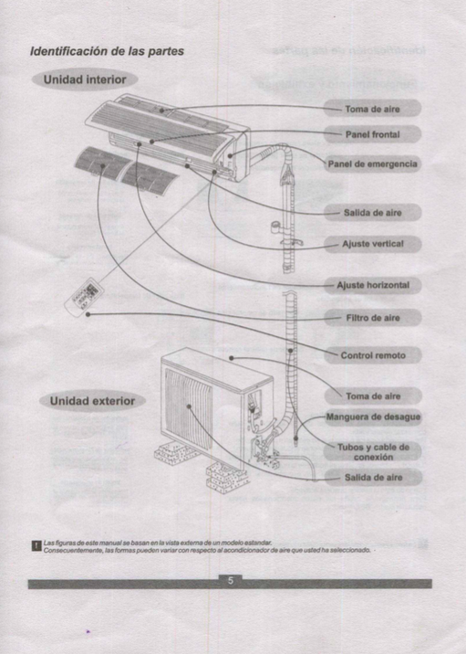 Partes de un aire acondicionado pdf