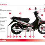Manual Zanella ZB