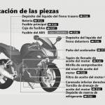 Página del manual Honda CBR