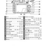 Manual de utilización Nikon D500