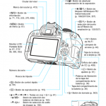 Página manual Canon EOS 800D