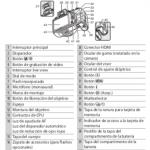 Página del manual Nikon D3500