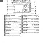 Página manual Nikon D810