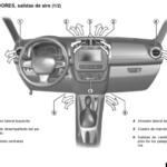Tablero de instrumentos manual Renault Kwid